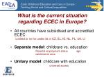 what is the current situation regarding ecec in europe
