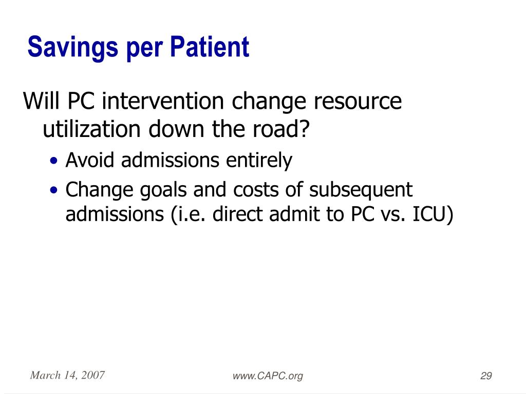Savings per Patient