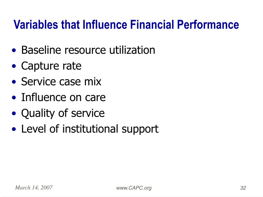 Variables that Influence Financial Performance