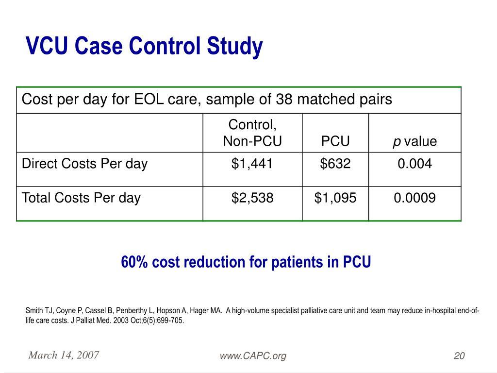 VCU Case Control Study