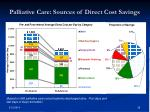 palliative care sources of direct cost savings
