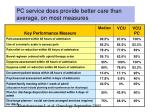 pc service does provide better care than average on most measures