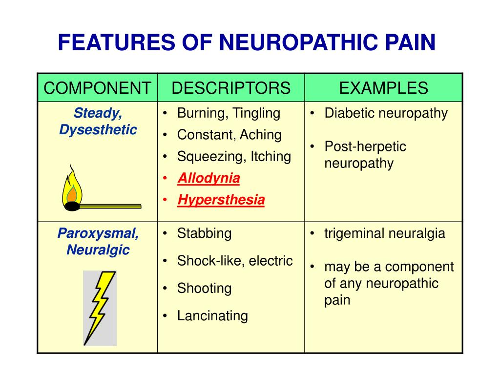 FEATURES OF NEUROPATHIC PAIN