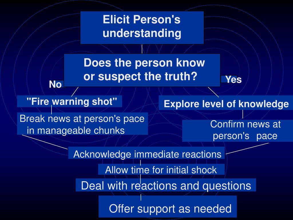 Elicit Person's understanding