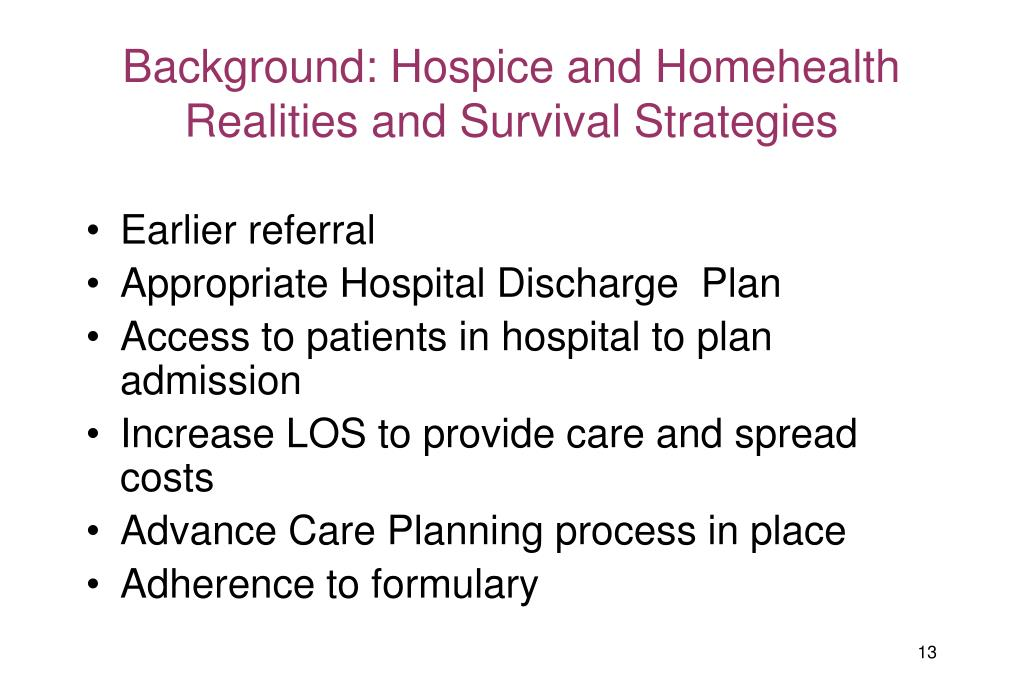 Background: Hospice and Homehealth