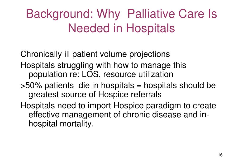 Background: Why  Palliative Care Is Needed in Hospitals