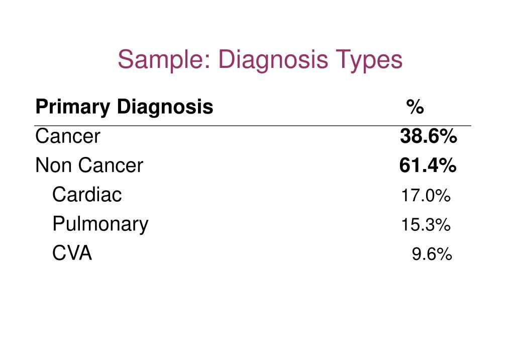 Sample: Diagnosis Types