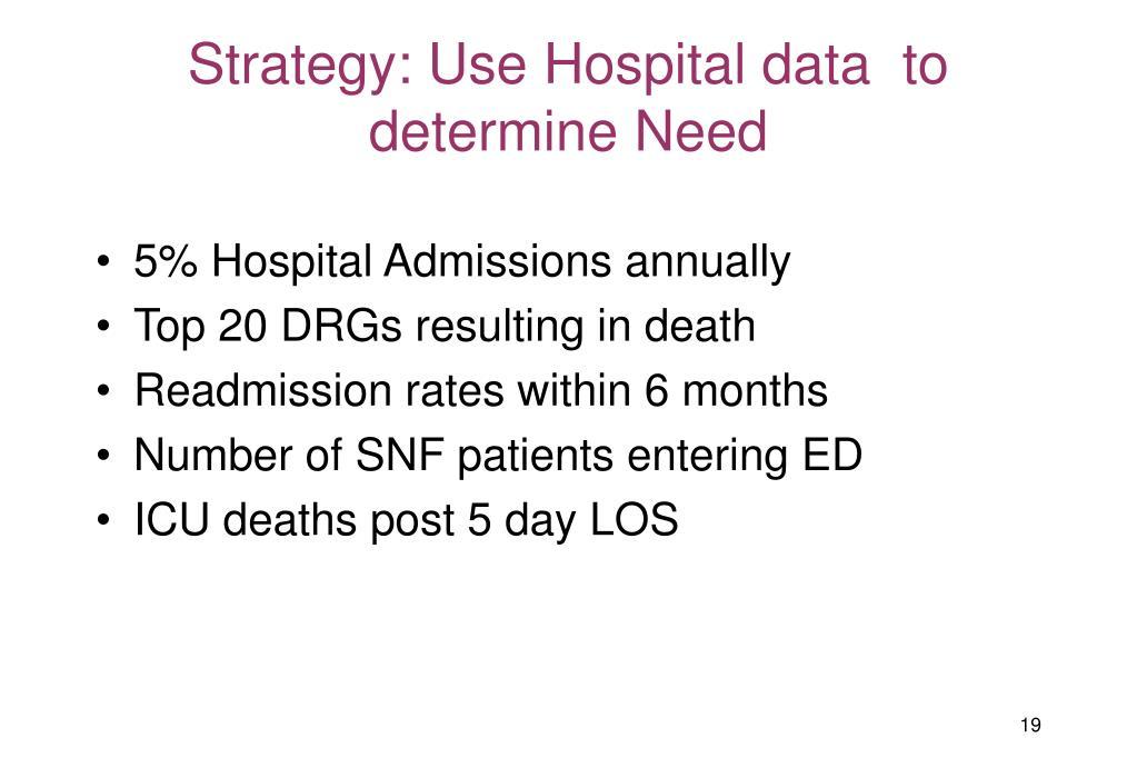 Strategy: Use Hospital data  to determine Need