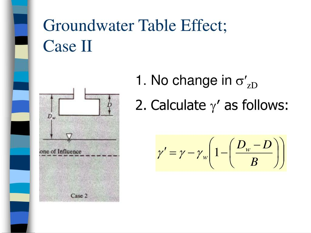 Groundwater Table Effect;