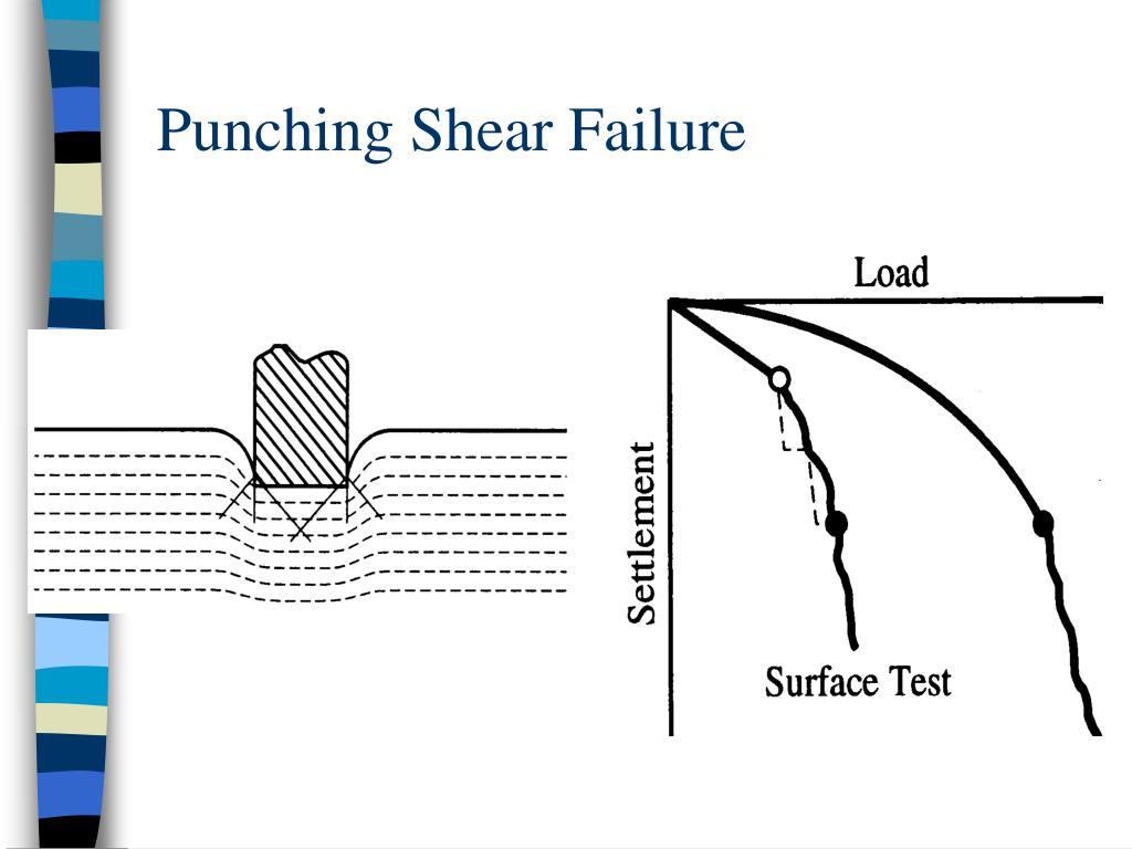 Punching Shear Failure