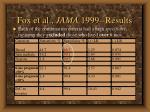fox et al jama 1999 results