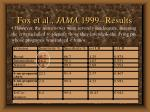 fox et al jama 1999 results25