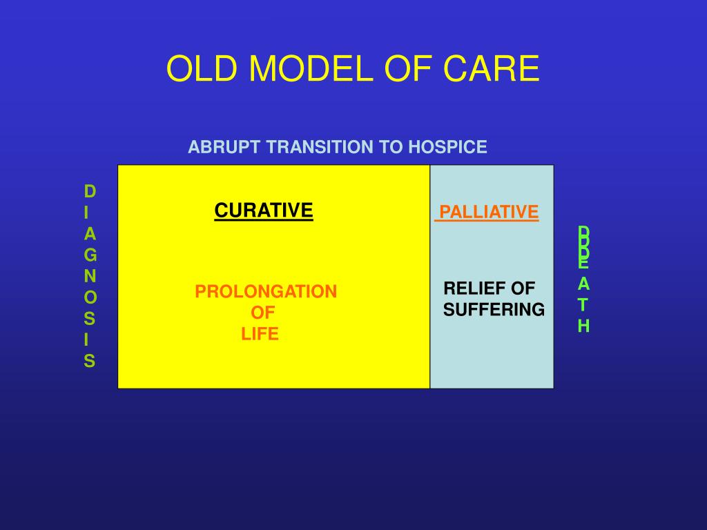 OLD MODEL OF CARE