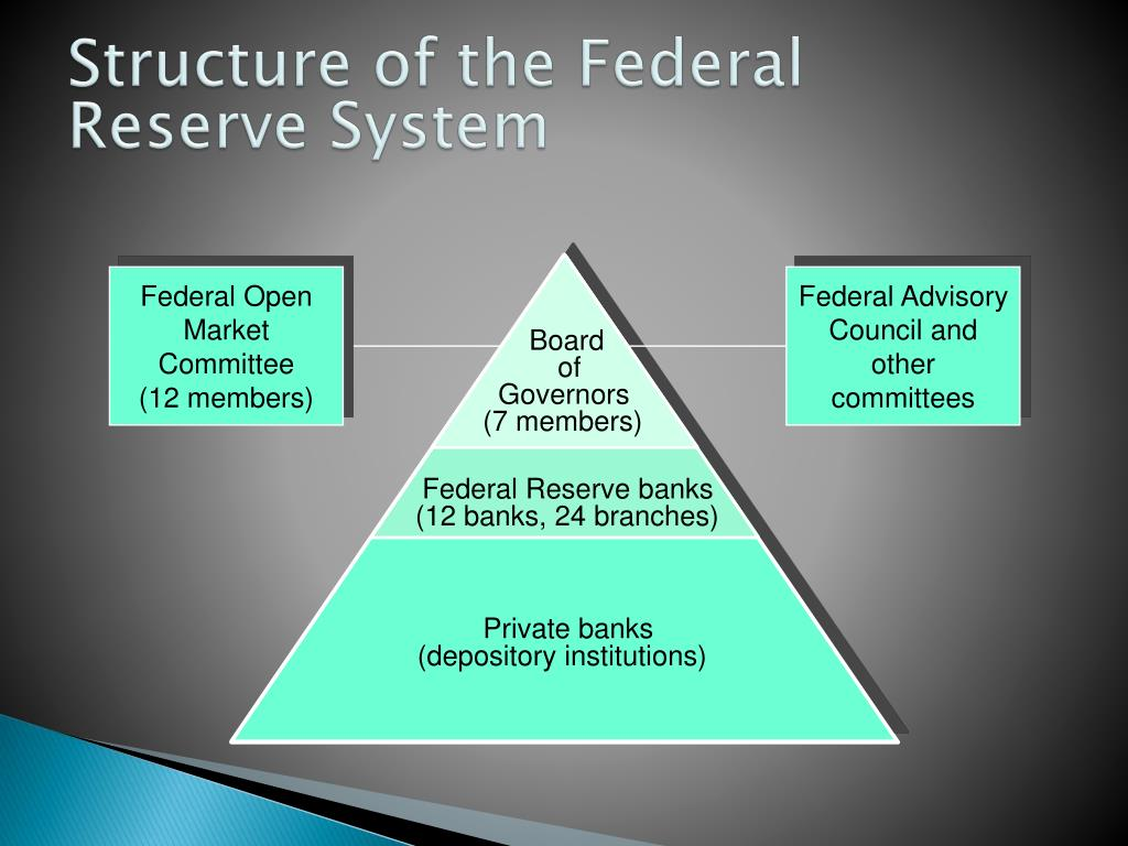 PPT - The Federal Reserve System PowerPoint Presentation