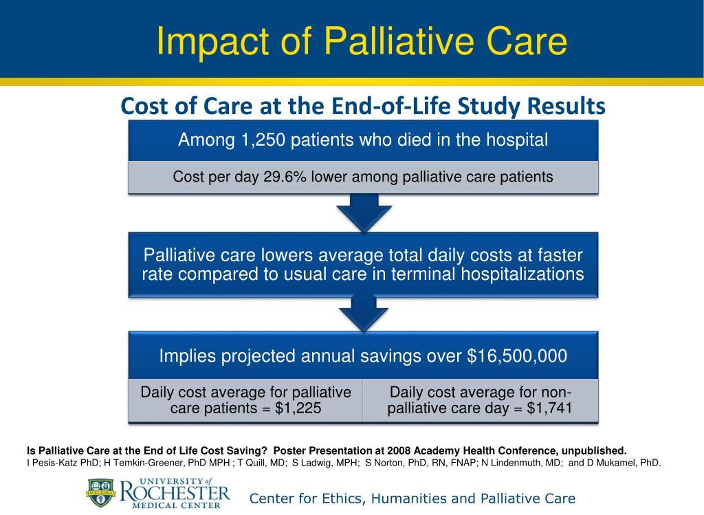 Impact of Palliative Care