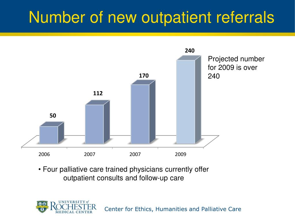 Number of new outpatient referrals