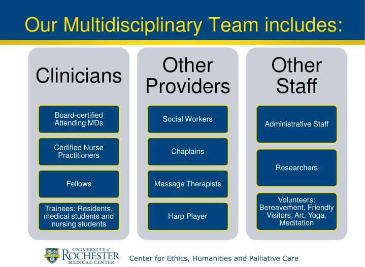 Our multidisciplinary team includes