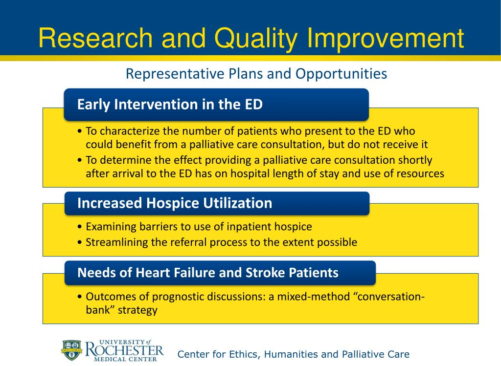Research and Quality Improvement