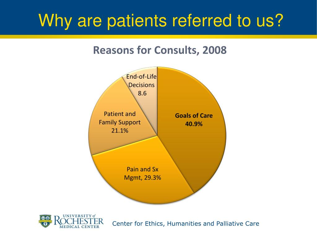 Why are patients referred to us?