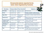 ornamental plants reported to be toxic when ingested by humans27