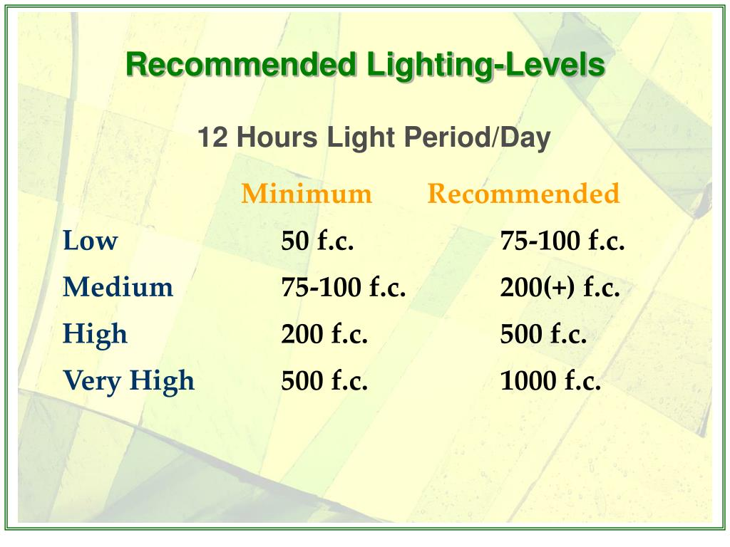 Recommended Lighting-Levels