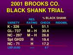 2001 brooks co black shank trial