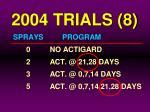 2004 trials 870