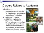 careers related to academia25