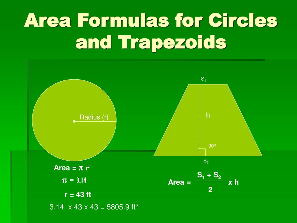 Area Formulas for Circles and Trapezoids