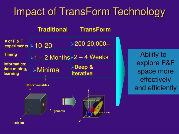 Impact of transform technology