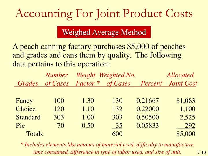 termpaper on joint product costing Termpaper on joint product costing a new paradigm has been emerged in the present industrial sector where a manufacturing organization uses a single process to produce more than one product this paradigm adds complexity in the simultaneous production of more than one product from a joint process.