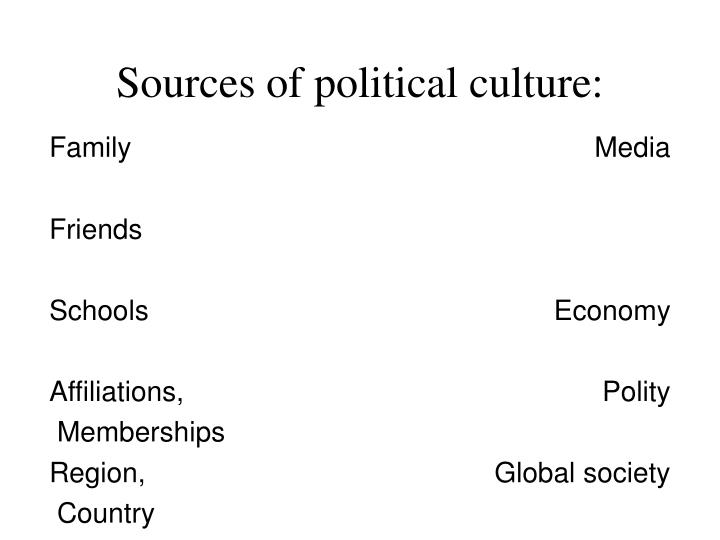a description of political culture Political culture of china: politics is an important part of every culture political cultures have relevance with moral types in china, ethical and social life is closely attached with political life when moral types are realized and embedded in political culture, ethics and social aspect is expanded in political life.