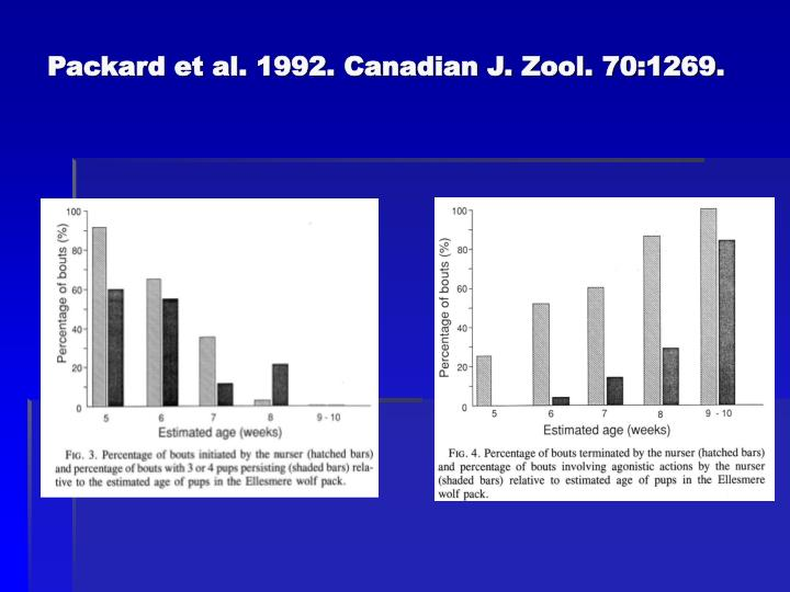 Packard et al. 1992. Canadian J. Zool. 70:1269.