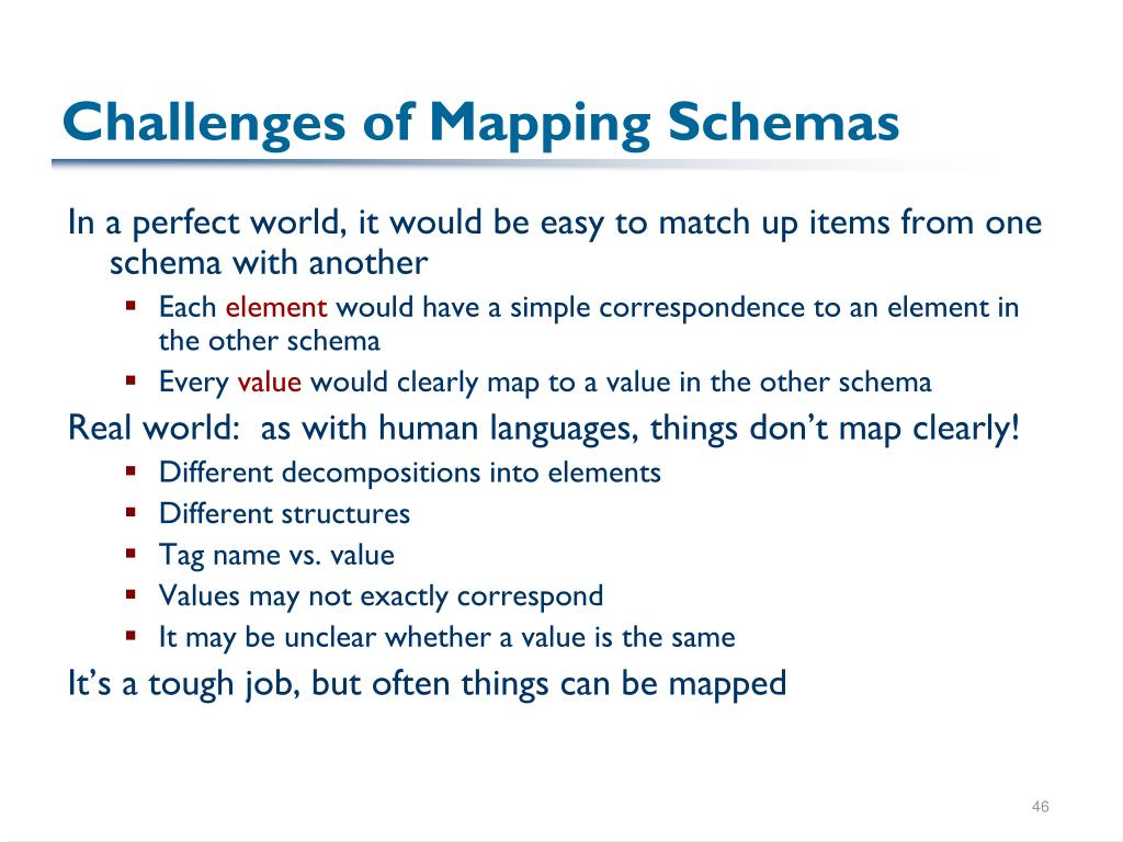 Challenges of Mapping Schemas