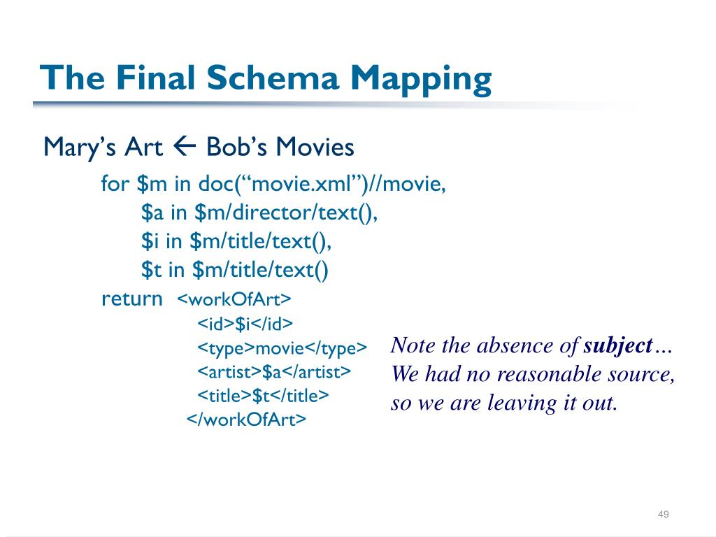 The Final Schema Mapping