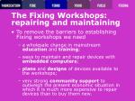 the fixing workshops repairing and maintaining60