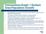 conclusions graph 1 surface area population growth