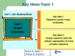key ideas topic 1