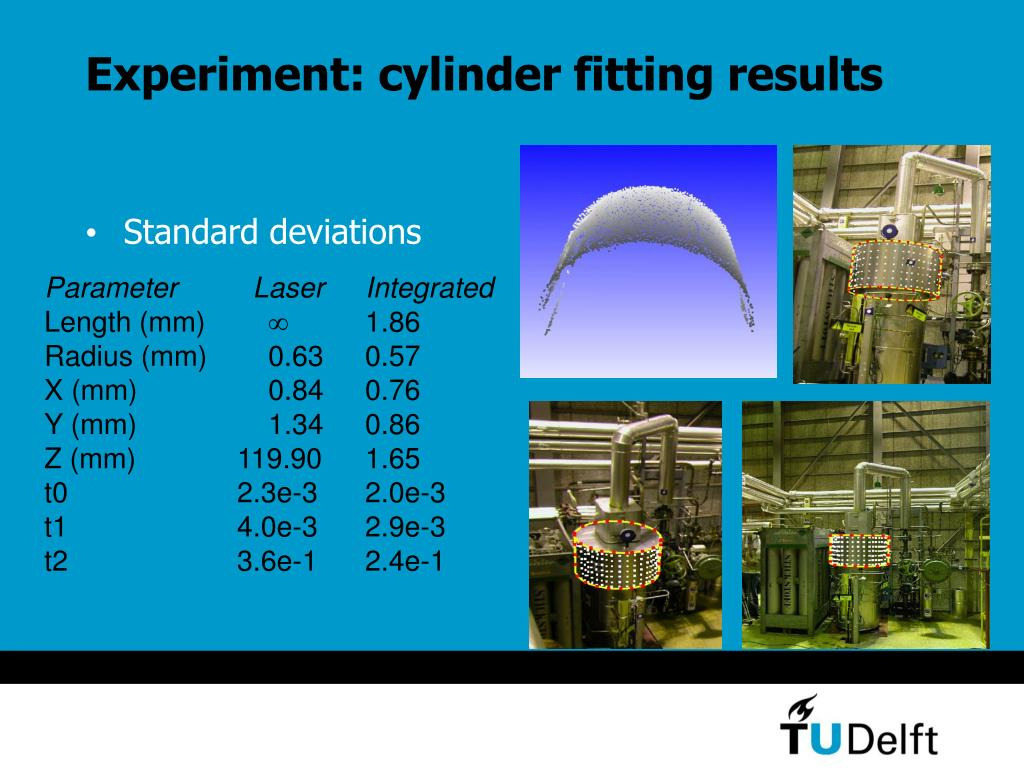 Experiment: cylinder fitting results