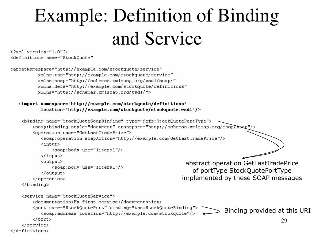 Example: Definition of Binding and Service