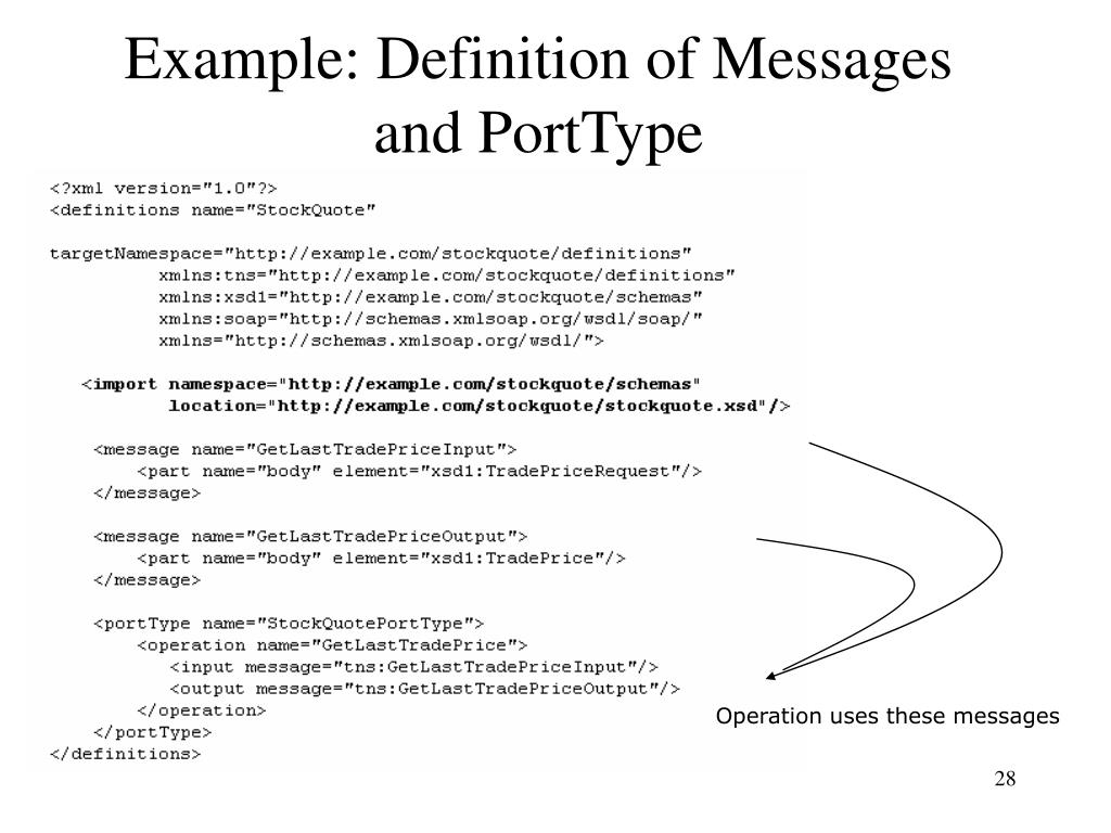 Example: Definition of Messages and PortType