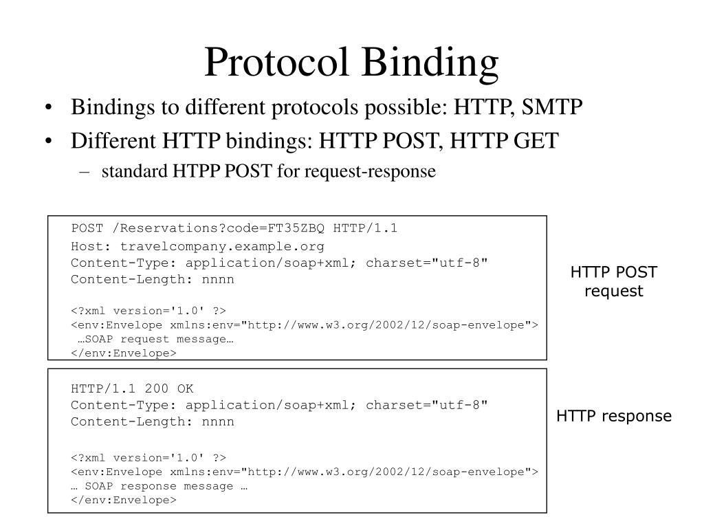 Protocol Binding