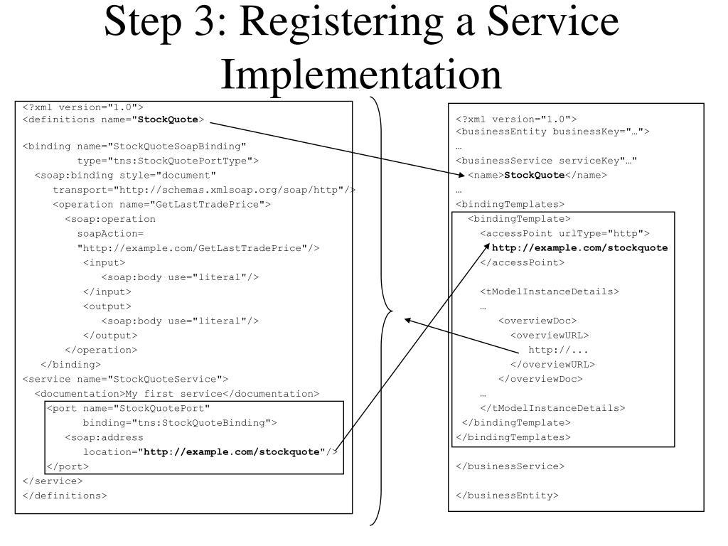 Step 3: Registering a Service Implementation