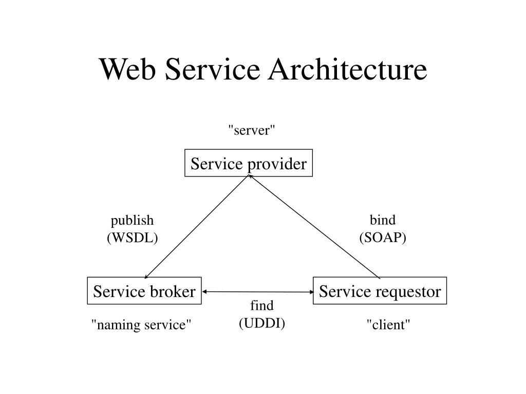 """server"""