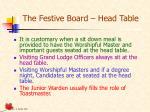the festive board head table