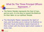 what do the three principal officers represent74