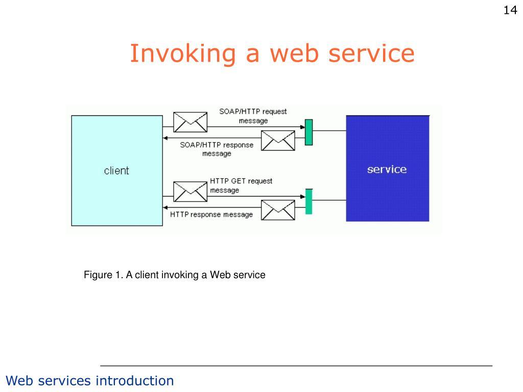 Invoking a web service