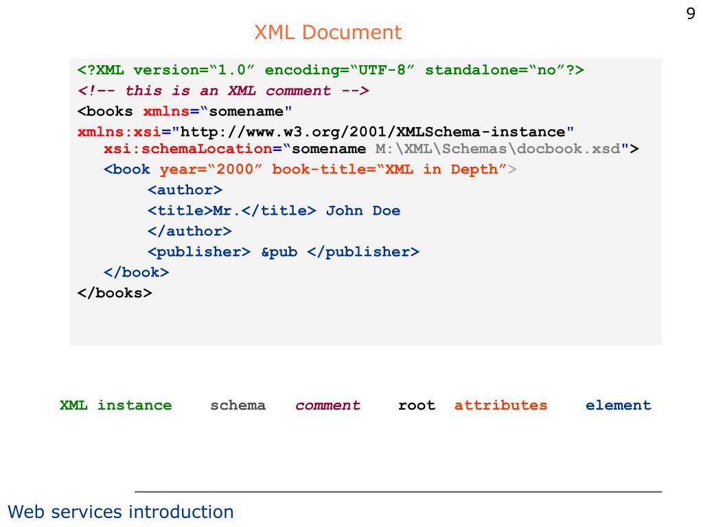 XML Document