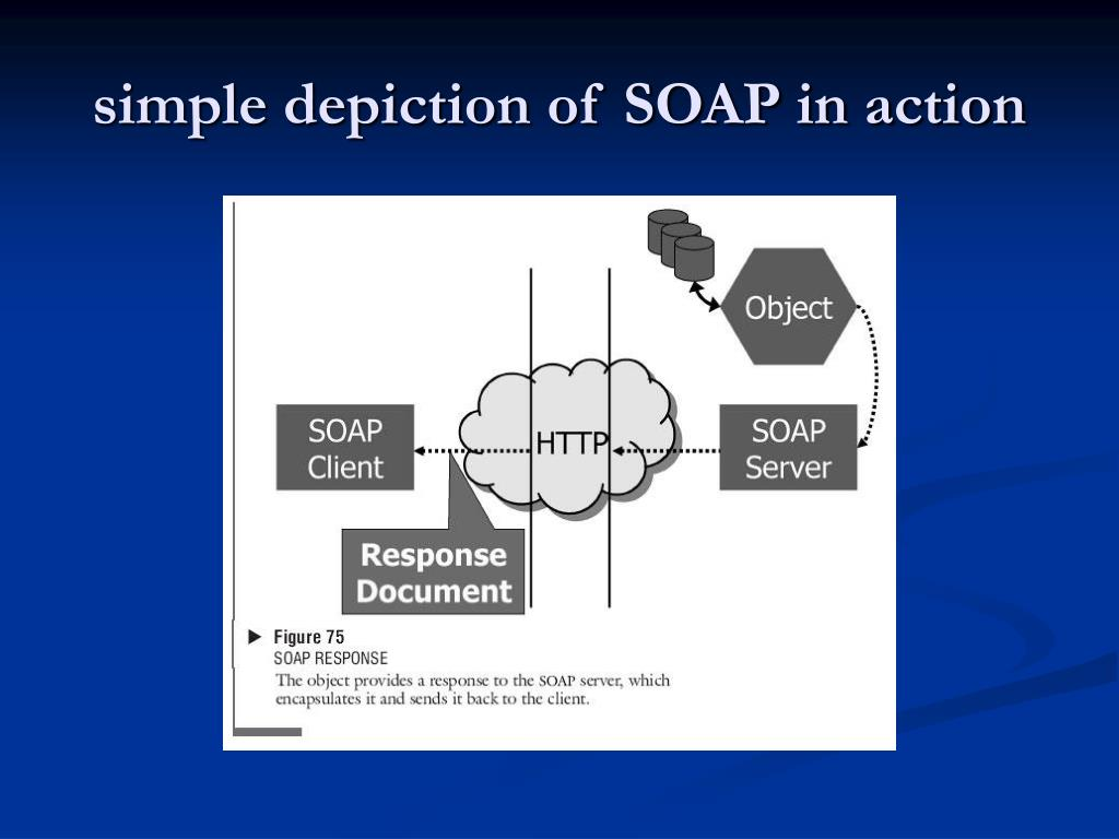 simple depiction of SOAP in action