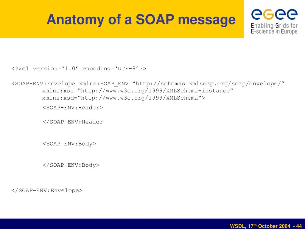 Anatomy of a SOAP message